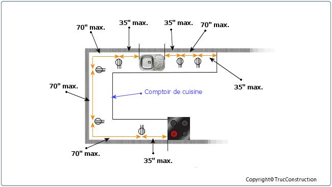 Le circuit lectricit d 39 une maison for Interrupteur salle de bain