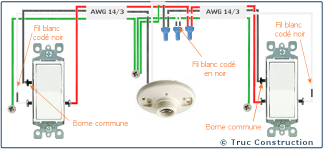 Sch mas lectriques d 39 une maison - Probleme electrique maison court circuit ...